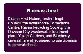 Biomass Heating.